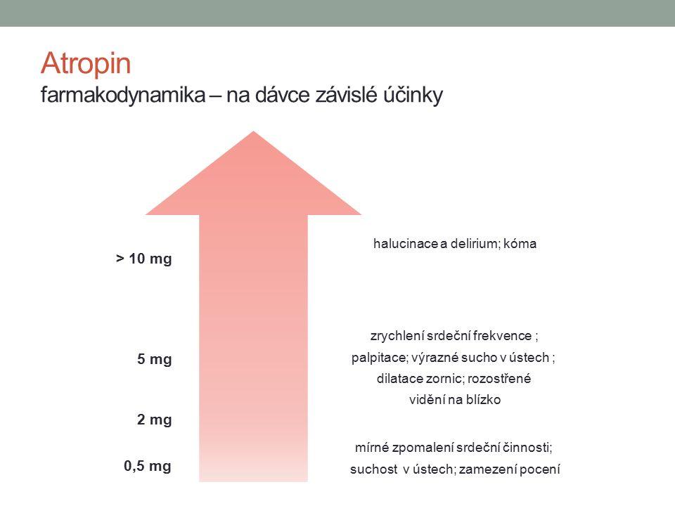 Atropin farmakodynamika – na dávce závislé účinky