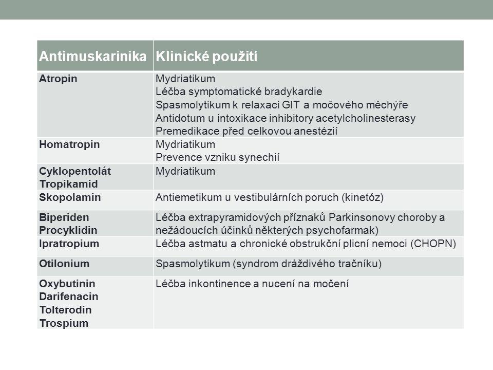 Antimuskarinika Klinické použití Atropin Mydriatikum