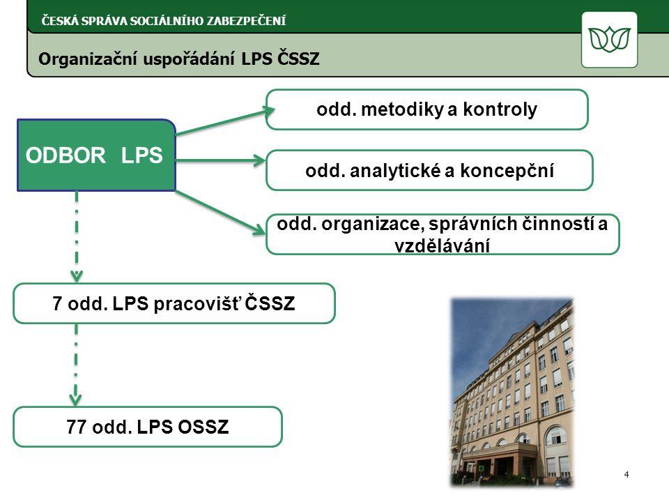 ODBOR LPS odd. metodiky a kontroly odd. analytické a koncepční