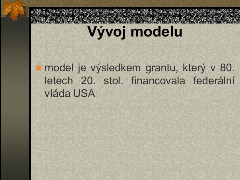 Vývoj modelu model je výsledkem grantu, který v 80.