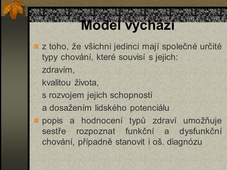 Model vychází z toho, že všichni jedinci mají společné určité typy chování, které souvisí s jejich: