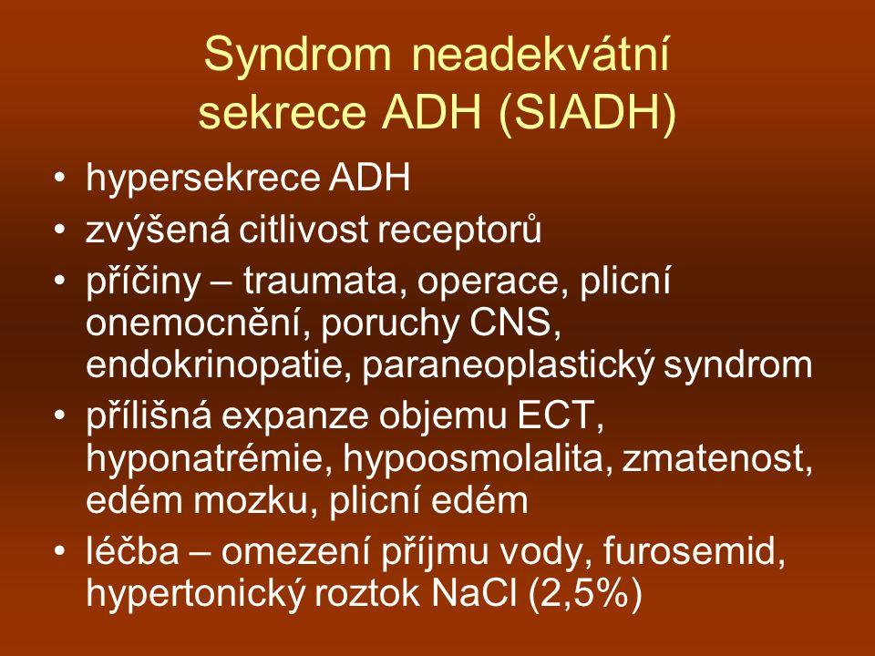 Syndrom neadekvátní sekrece ADH (SIADH)