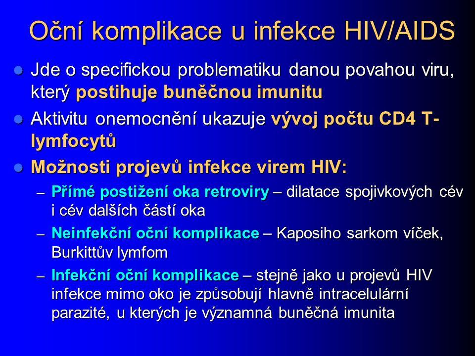 Oční komplikace u infekce HIV/AIDS
