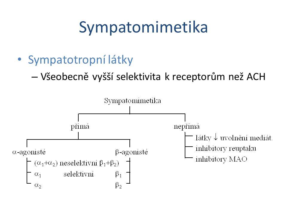 Sympatomimetika Sympatotropní látky