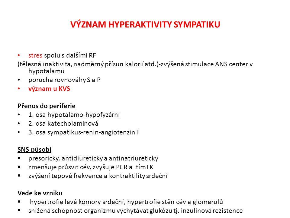 VÝZNAM HYPERAKTIVITY SYMPATIKU