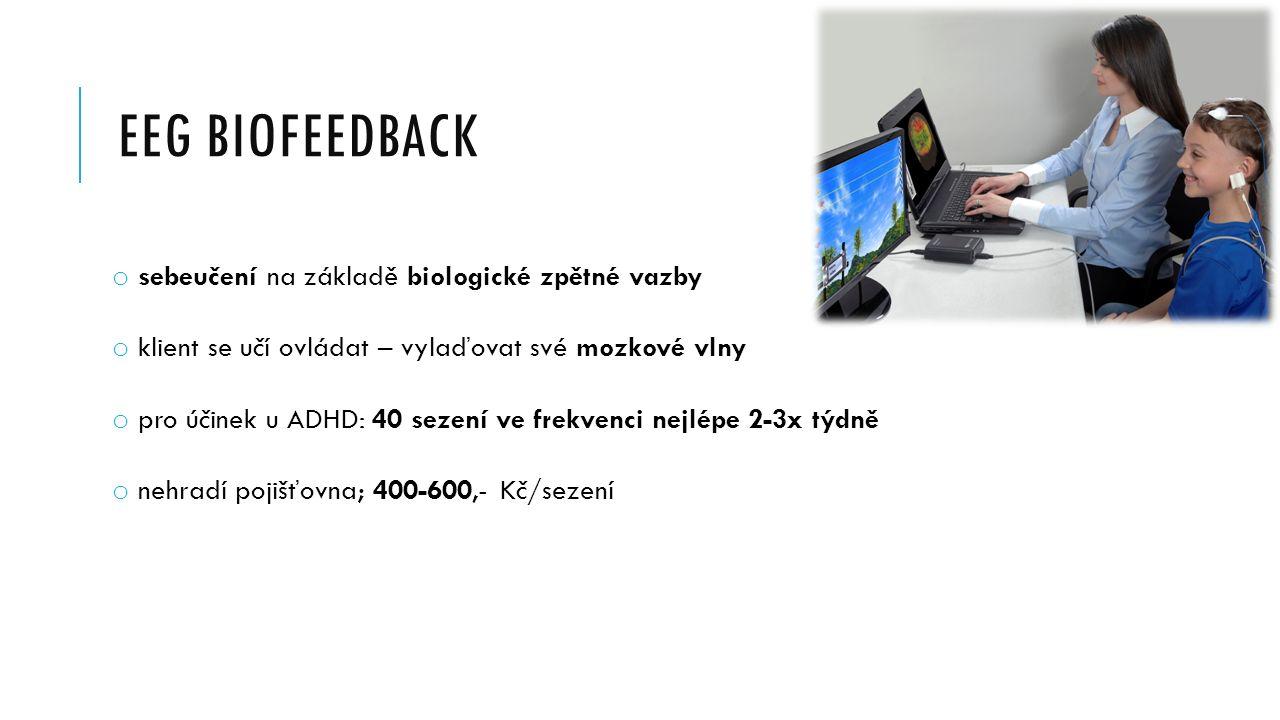 EEG Biofeedback sebeučení na základě biologické zpětné vazby