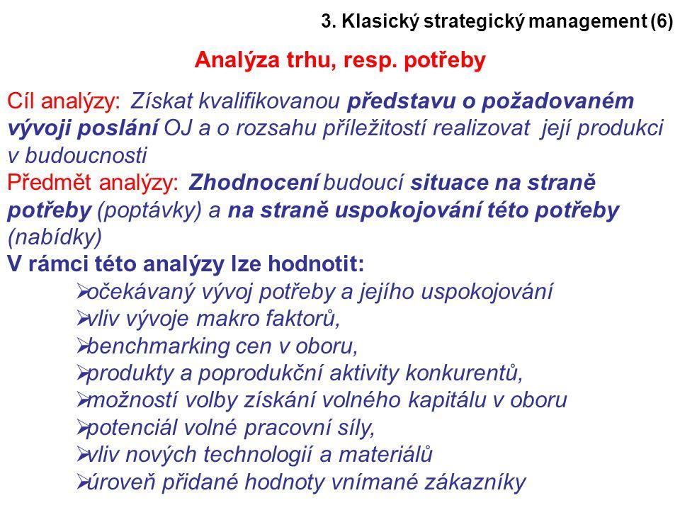 Analýza trhu, resp. potřeby