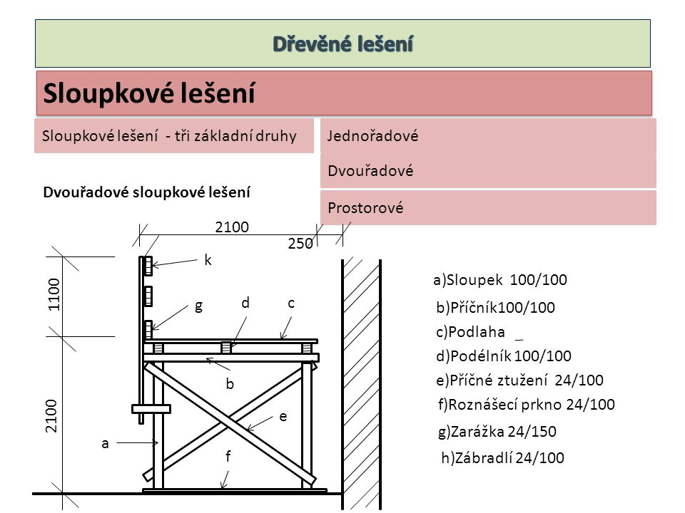 Sloupkové lešení Dřevěné lešení Sloupkové lešení - tři základní druhy