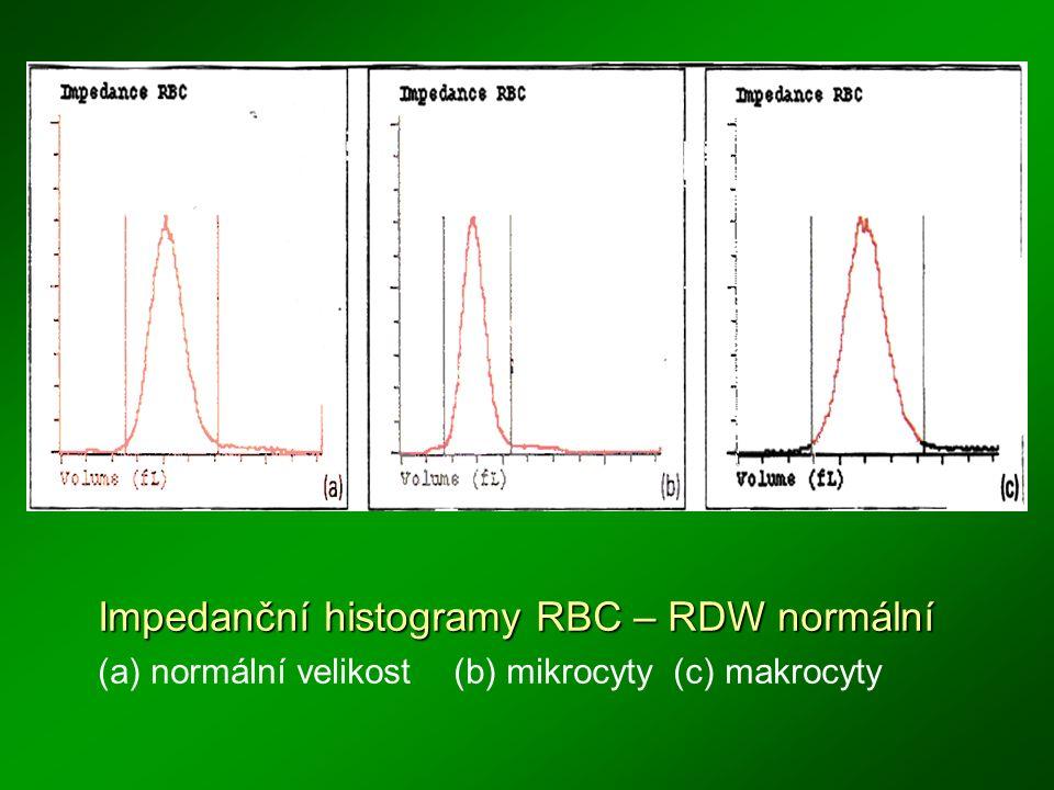 Impedanční histogramy RBC – RDW normální