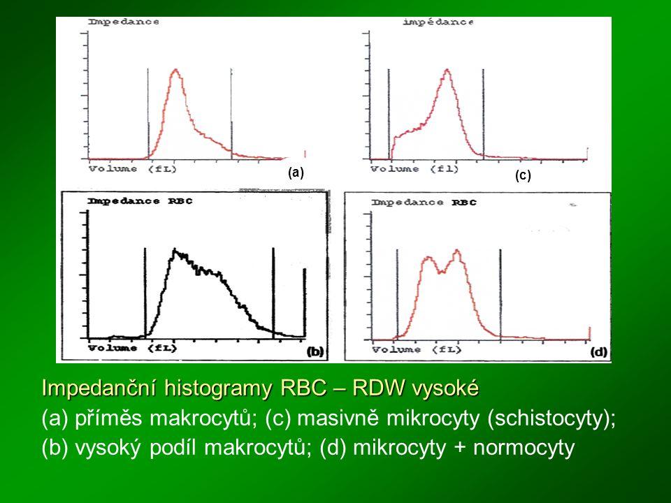 Impedanční histogramy RBC – RDW vysoké