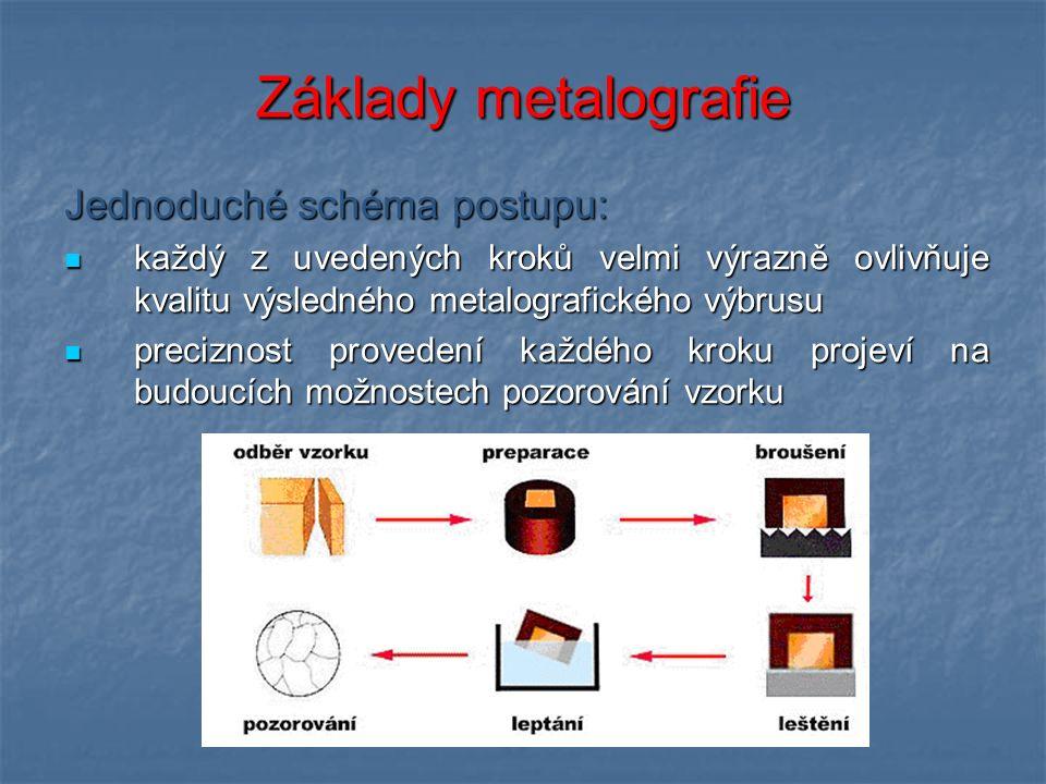 Základy metalografie Jednoduché schéma postupu: