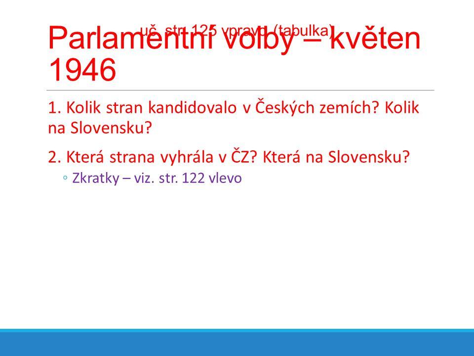 Parlamentní volby – květen 1946