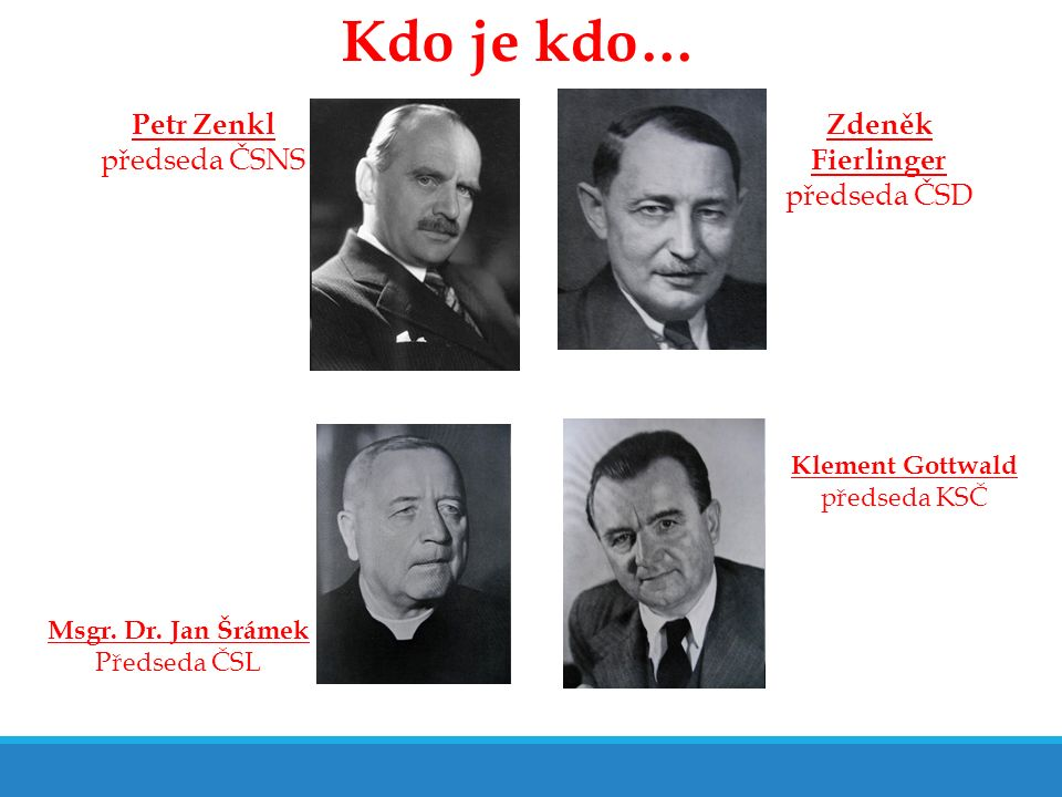 Kdo je kdo… Petr Zenkl předseda ČSNS Zdeněk Fierlinger předseda ČSD