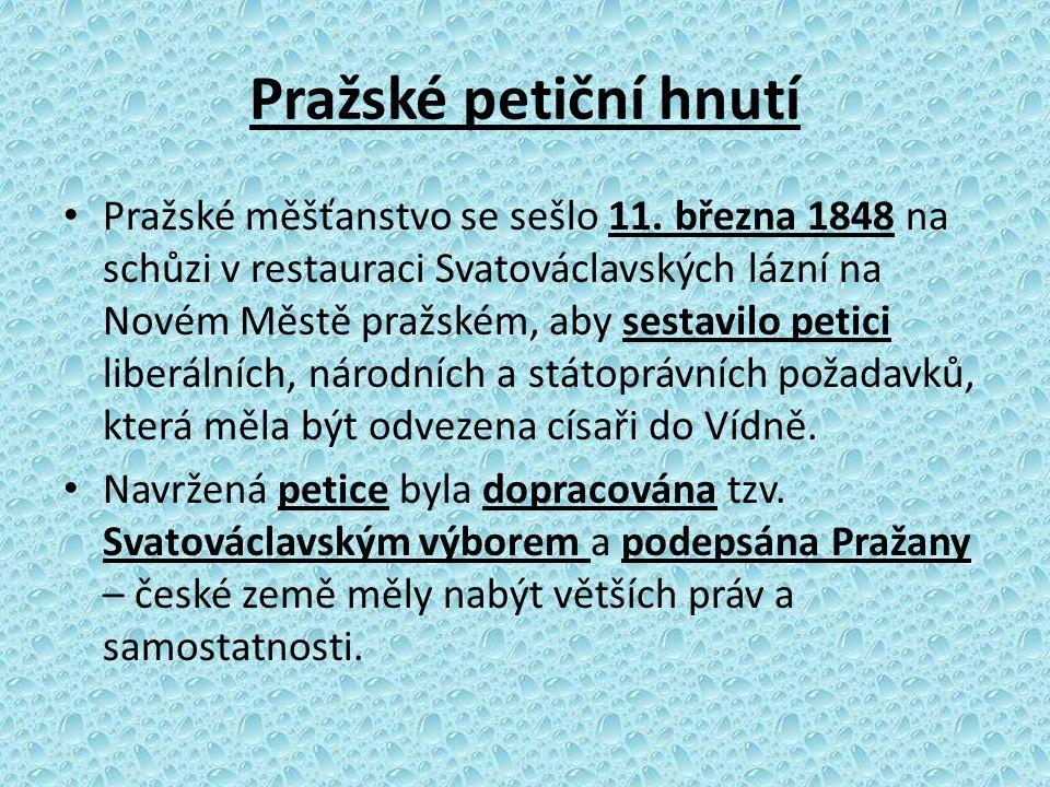 Pražské petiční hnutí