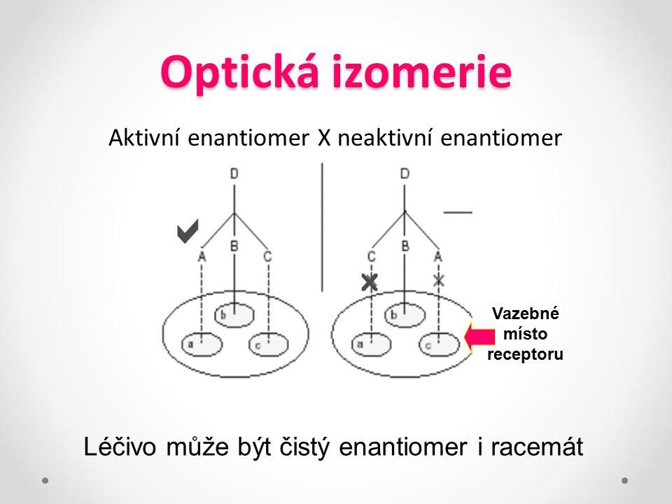 Optická izomerie Aktivní enantiomer X neaktivní enantiomer