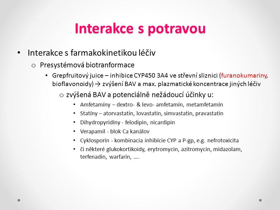 Interakce s potravou Interakce s farmakokinetikou léčiv