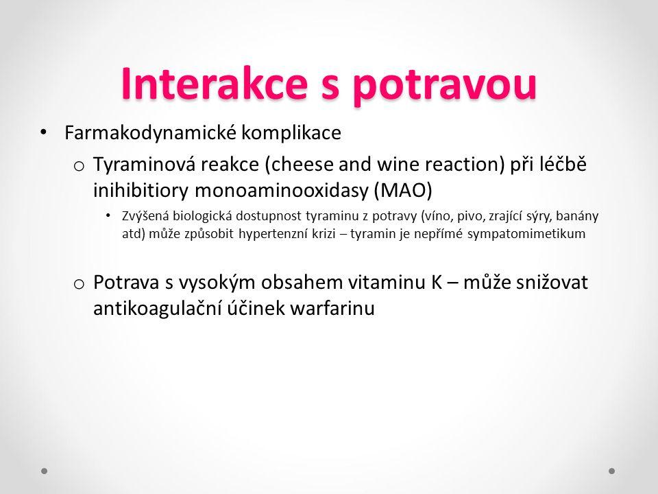 Interakce s potravou Farmakodynamické komplikace