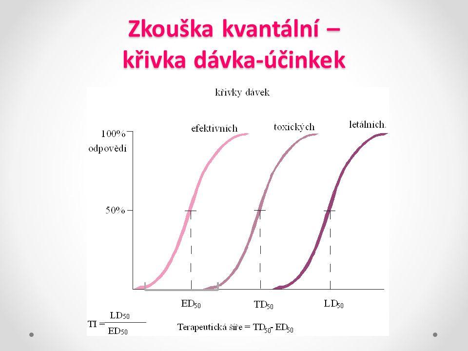 Zkouška kvantální – křivka dávka-účinkek