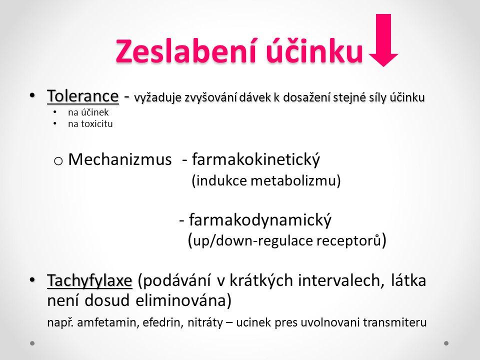 Zeslabení účinku Tolerance - vyžaduje zvyšování dávek k dosažení stejné síly účinku. na účinek. na toxicitu.