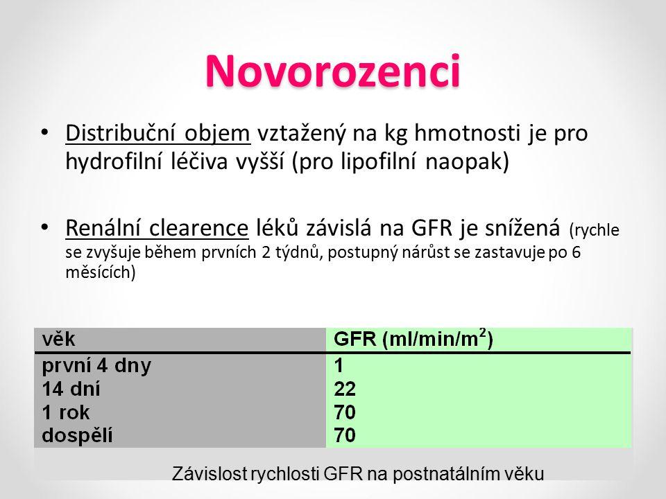 Novorozenci Distribuční objem vztažený na kg hmotnosti je pro hydrofilní léčiva vyšší (pro lipofilní naopak)