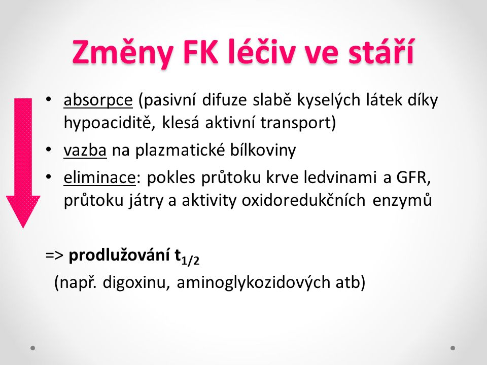 Změny FK léčiv ve stáří absorpce (pasivní difuze slabě kyselých látek díky hypoaciditě, klesá aktivní transport)