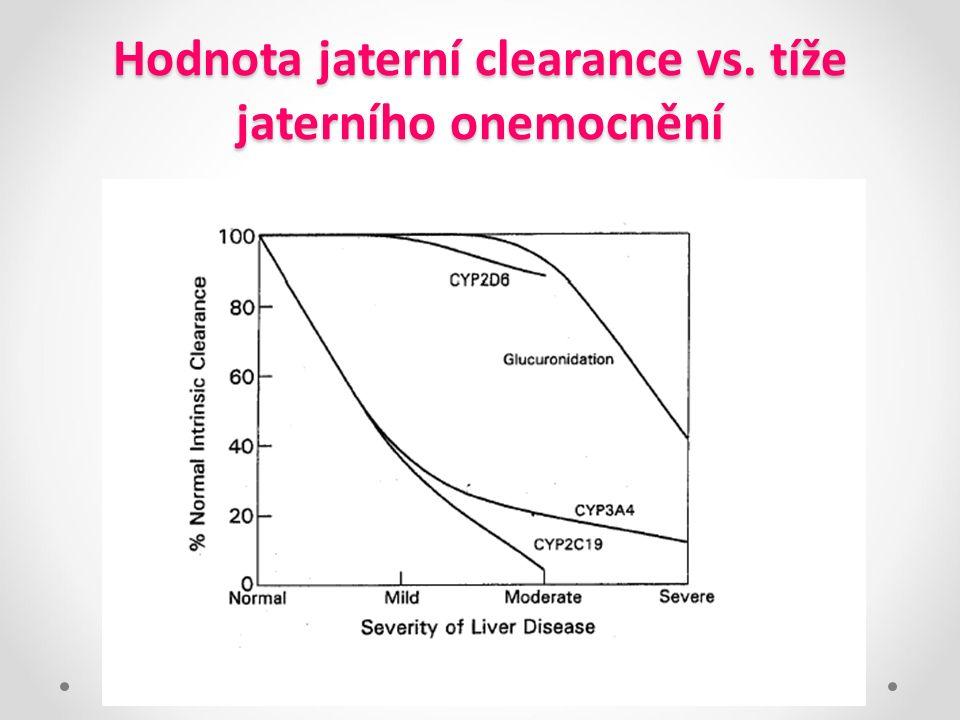 Hodnota jaterní clearance vs. tíže jaterního onemocnění
