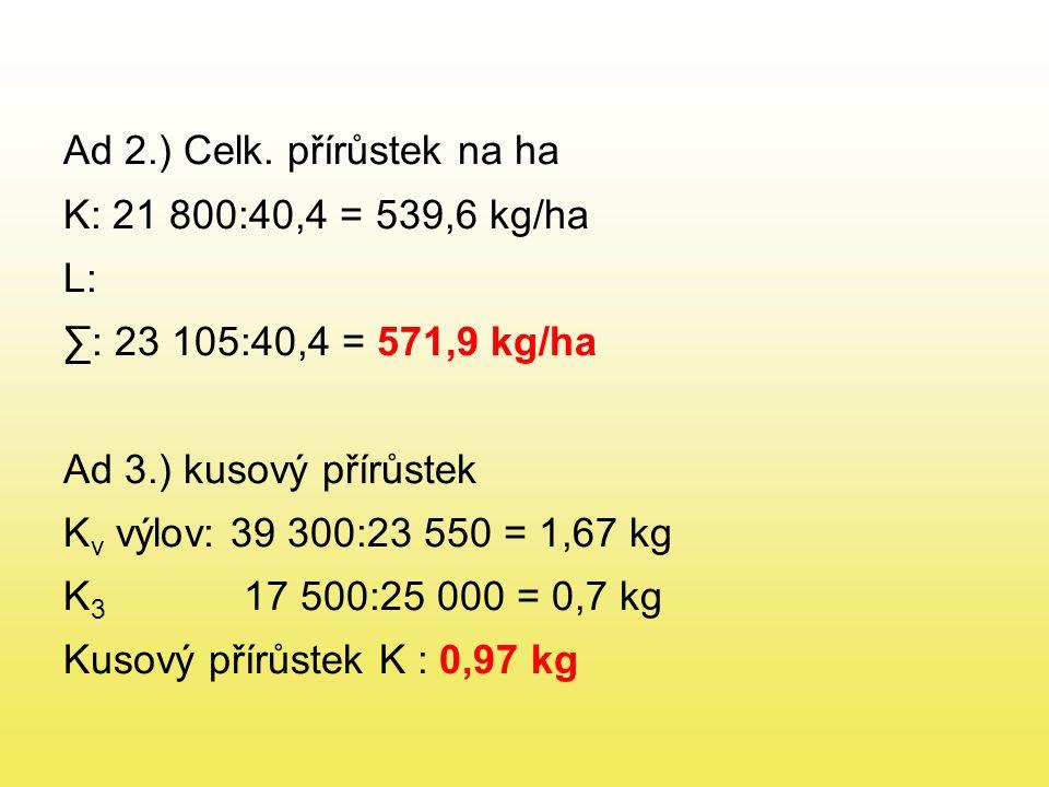 Ad 2.) Celk. přírůstek na ha