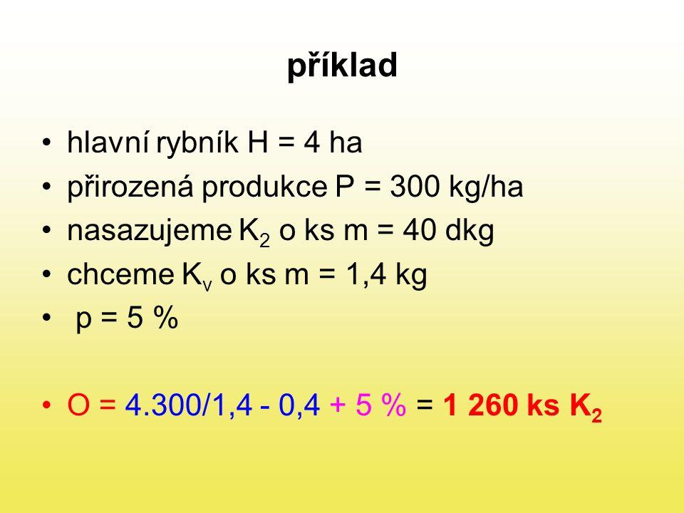 příklad hlavní rybník H = 4 ha přirozená produkce P = 300 kg/ha