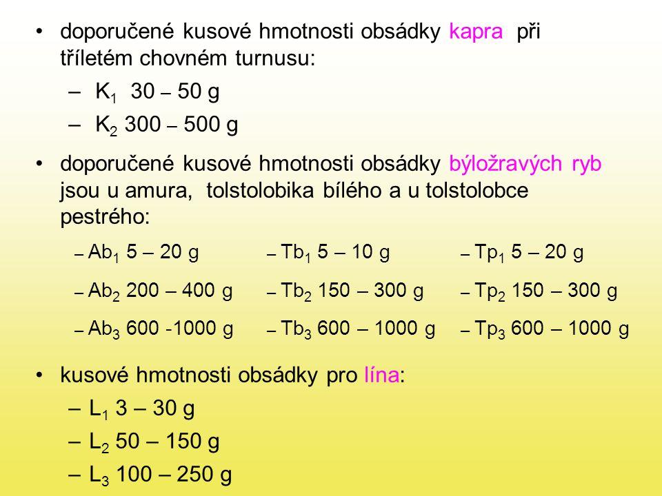 kusové hmotnosti obsádky pro lína: L1 3 – 30 g L2 50 – 150 g