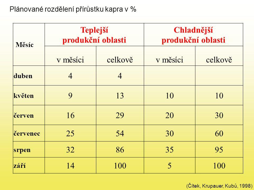Chladnější produkční oblasti