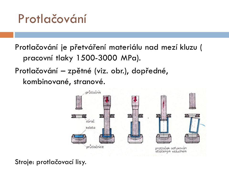 Protlačování Protlačování je přetváření materiálu nad mezí kluzu ( pracovní tlaky 1500-3000 MPa).