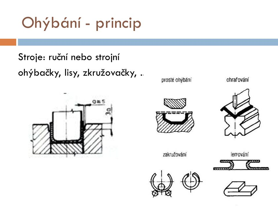 Ohýbání - princip Stroje: ruční nebo strojní ohýbačky, lisy, zkružovačky, ..