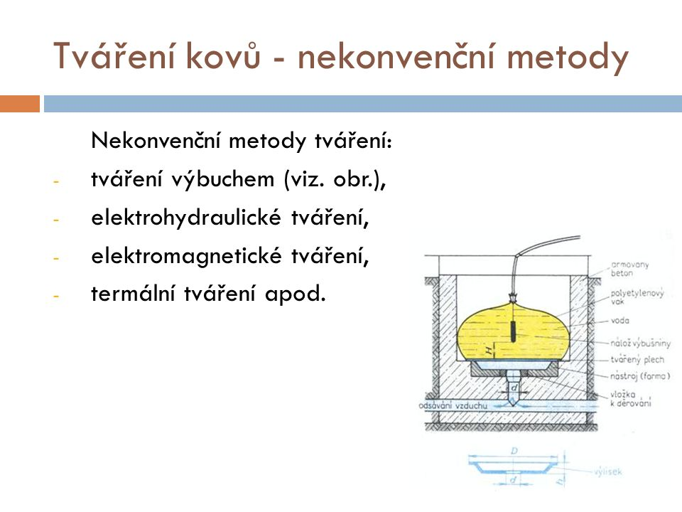 Tváření kovů - nekonvenční metody