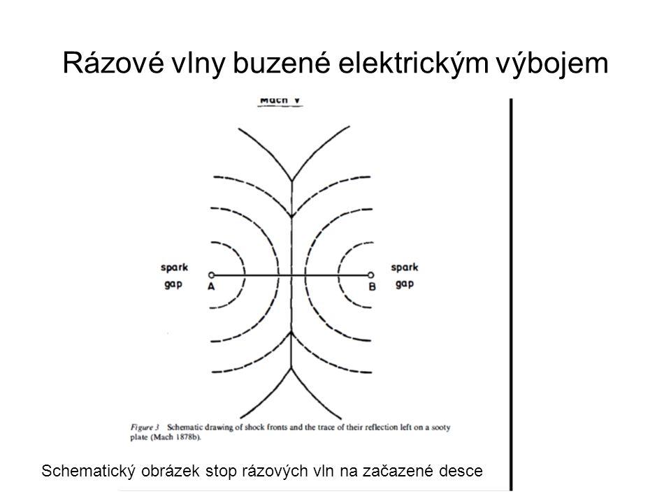 Rázové vlny buzené elektrickým výbojem