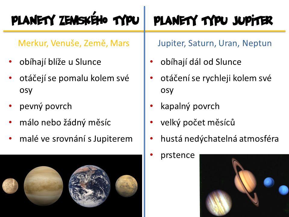 Merkur, Venuše, Země, Mars obíhají blíže u Slunce