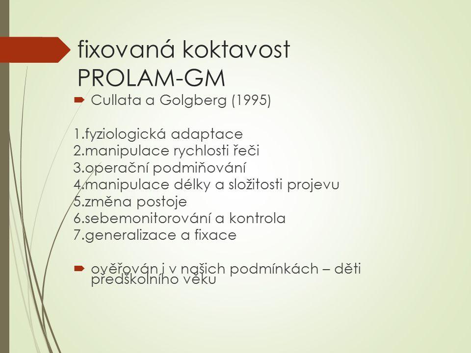 fixovaná koktavost PROLAM-GM