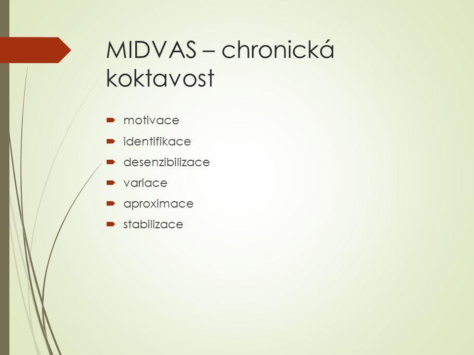 MIDVAS – chronická koktavost