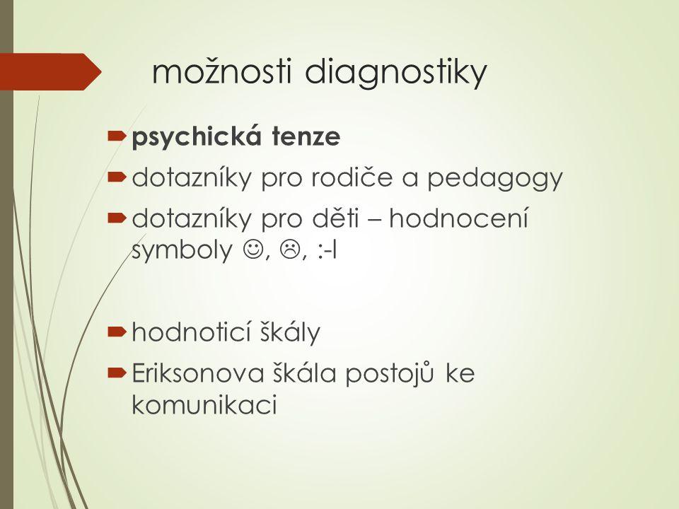 možnosti diagnostiky psychická tenze dotazníky pro rodiče a pedagogy