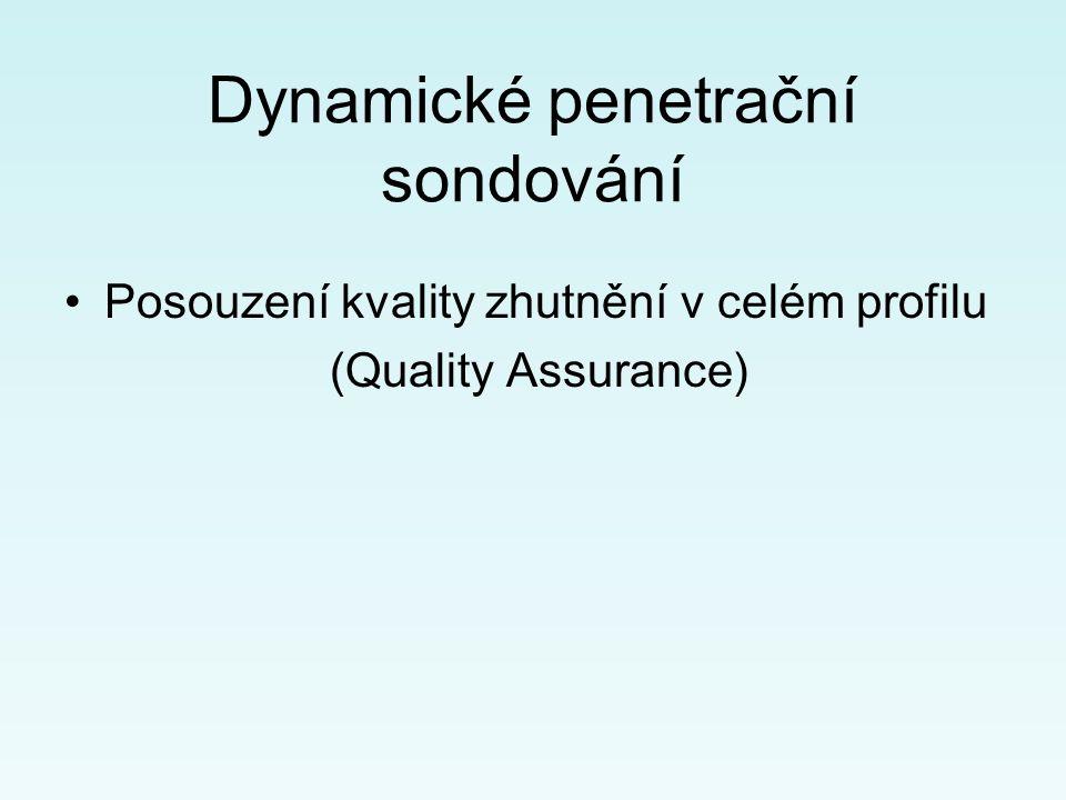 Dynamické penetrační sondování