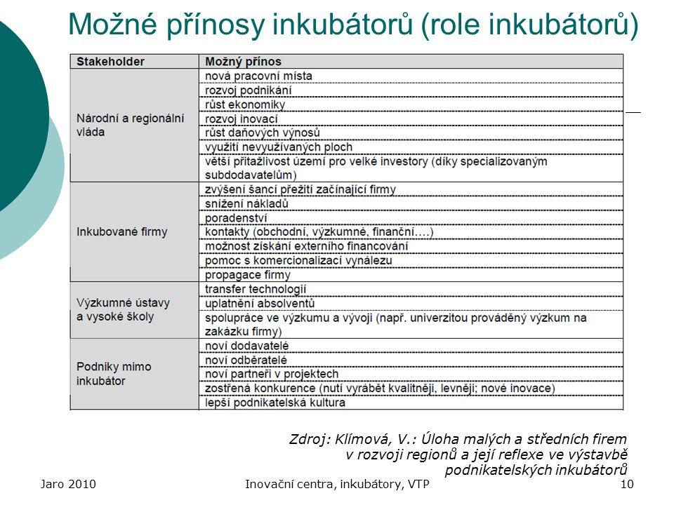 Možné přínosy inkubátorů (role inkubátorů)
