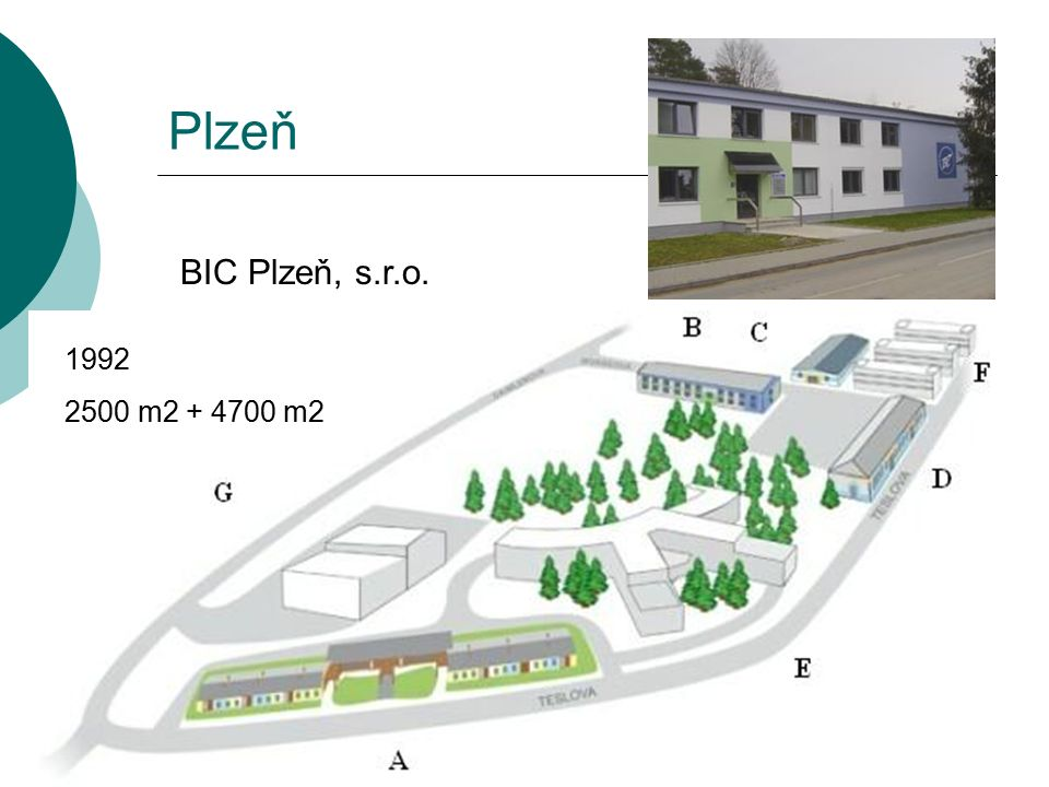 Inovační centra, inkubátory, VTP