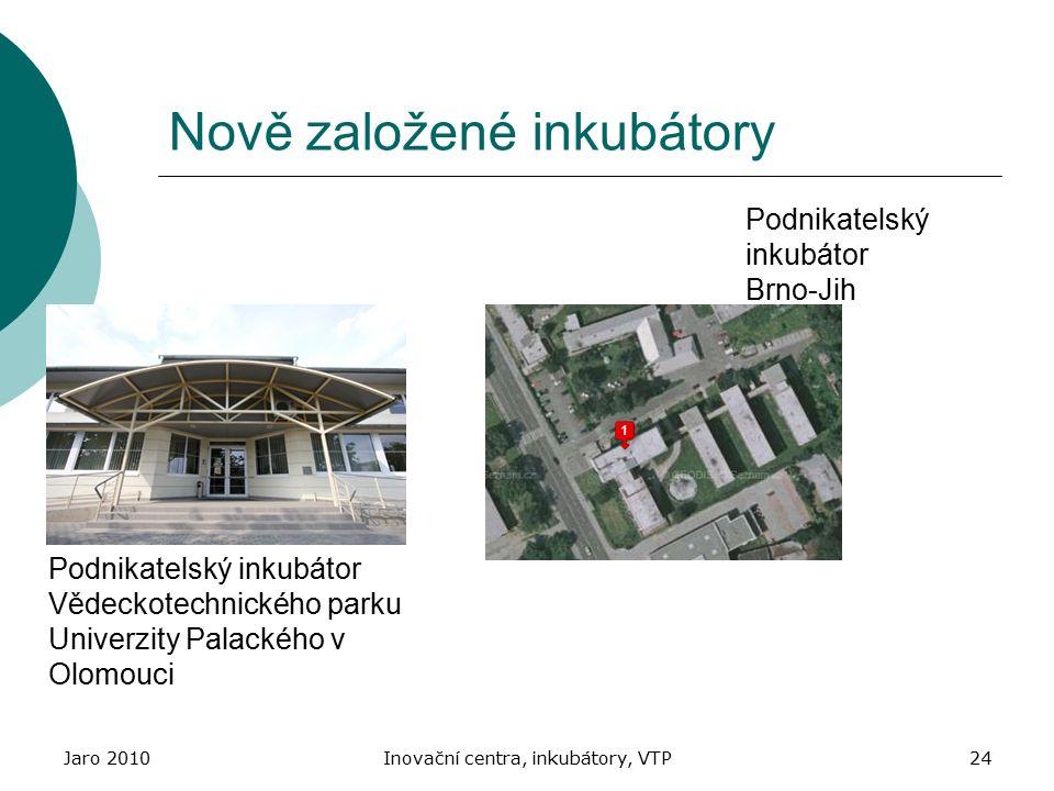 Nově založené inkubátory