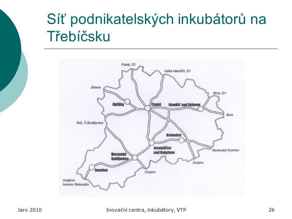 Síť podnikatelských inkubátorů na Třebíčsku