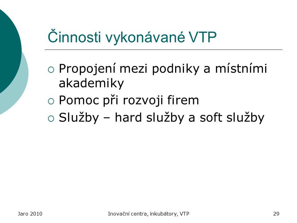Činnosti vykonávané VTP