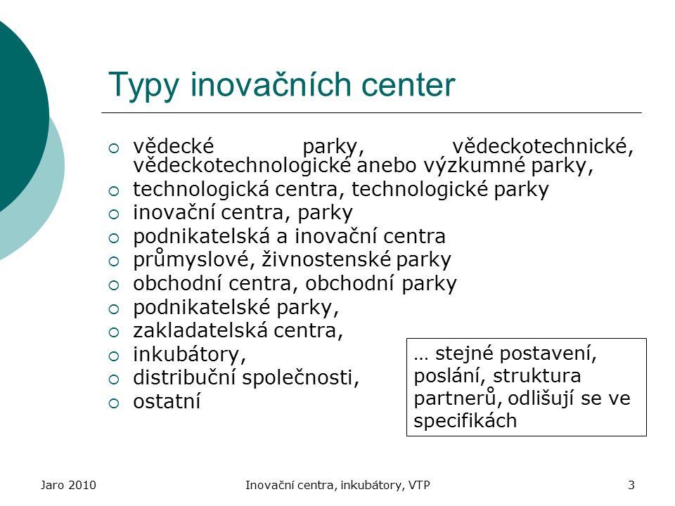 Typy inovačních center