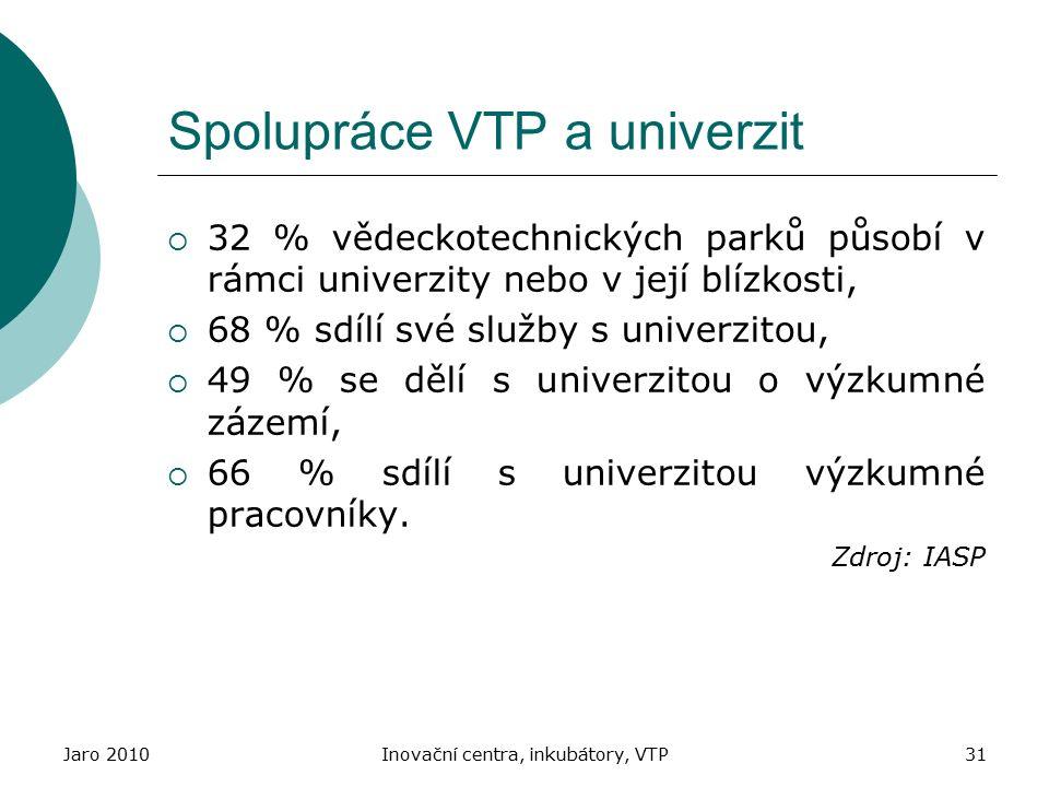 Spolupráce VTP a univerzit