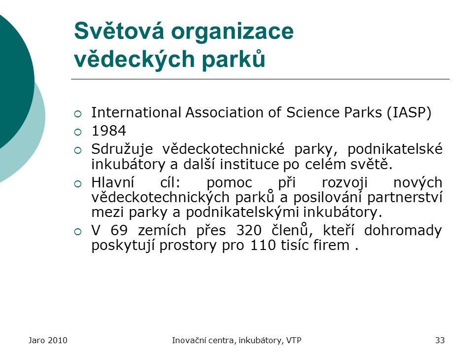 Světová organizace vědeckých parků
