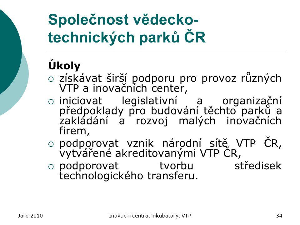 Společnost vědecko-technických parků ČR