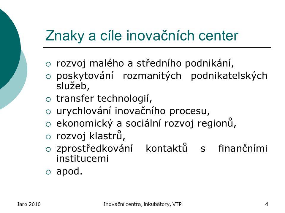 Znaky a cíle inovačních center