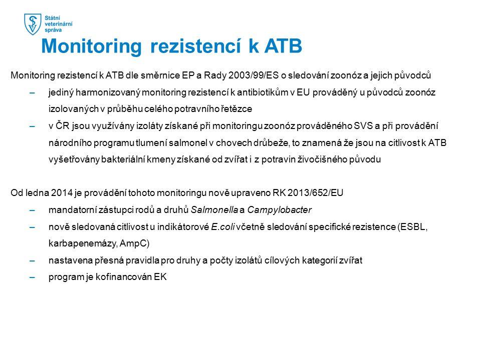 Monitoring rezistencí k ATB